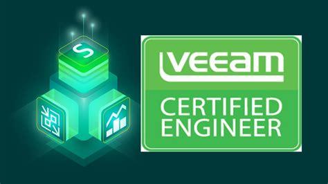 VMCE2021 Latest Test Labs