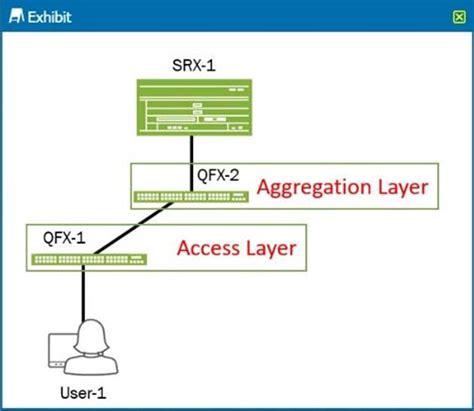 Valid Exam JN0-334 Blueprint