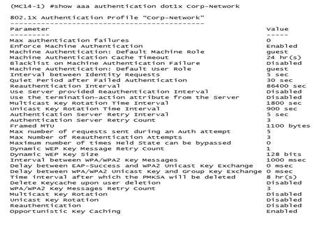 Valid HPE6-A79 Dumps Demo