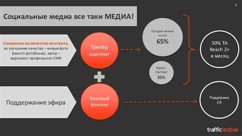 Valid Test CDMS-SMM3.0 Test