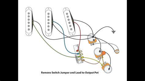 Vintage Strat Wiring Schematic