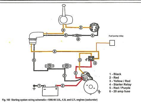 Volvo Penta Starter Wiring Diagram Boat