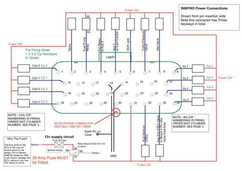 Volvo S60 2007 Electrical Wiring Diagram Manual