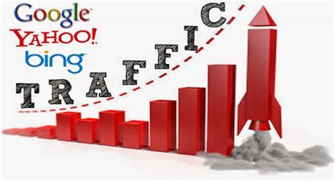 Website Traffic Generator Guide English Edition