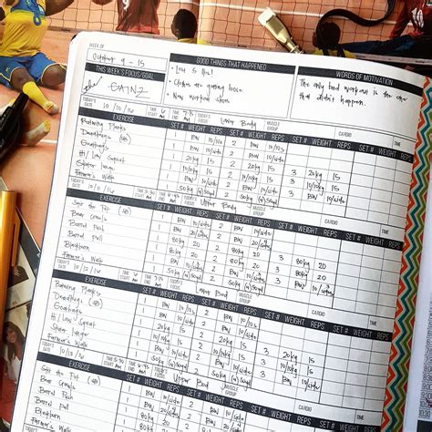 Weight Lifting Journal Keep Track Of Your Weightlifting Workouts