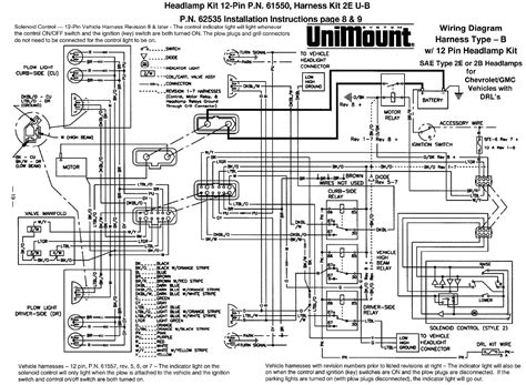Western Plow Wiring Diagram 2001 Gmc