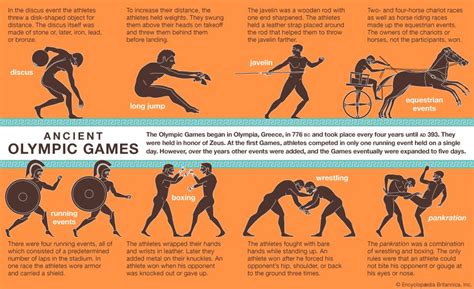 When Running Made History Sports And Entertainment