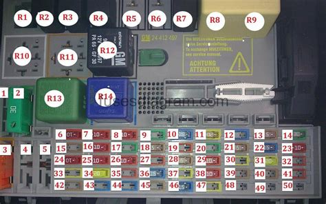 Where Is The Fuse Box Astra Mk4