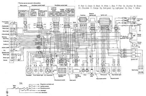 Yamaha Xs 750 Wiring Diagram Wiring Diagrams Premium A Premium A Chatteriedelavalleedufelin Fr