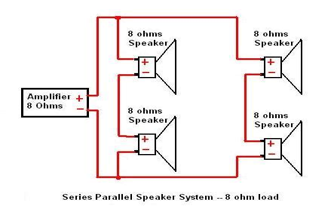 Wiring 8 Ohm Speakers In Series