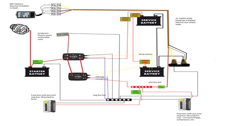 Wiring Agm Cs130d