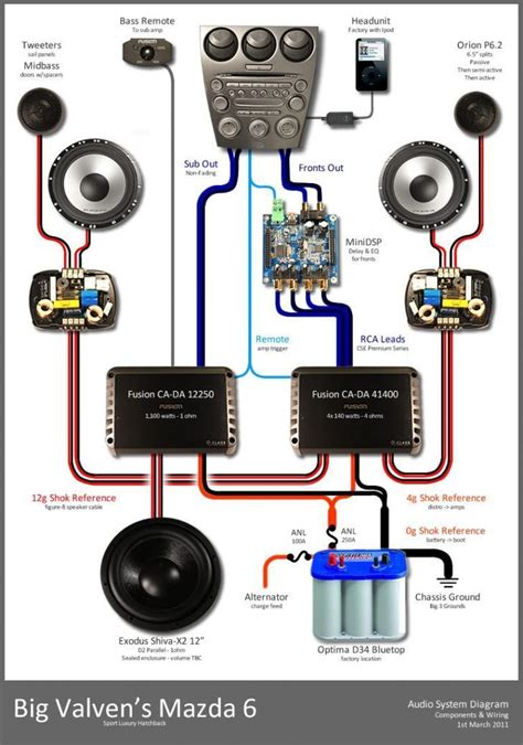 Wiring Car Audio Amplifiers For Two