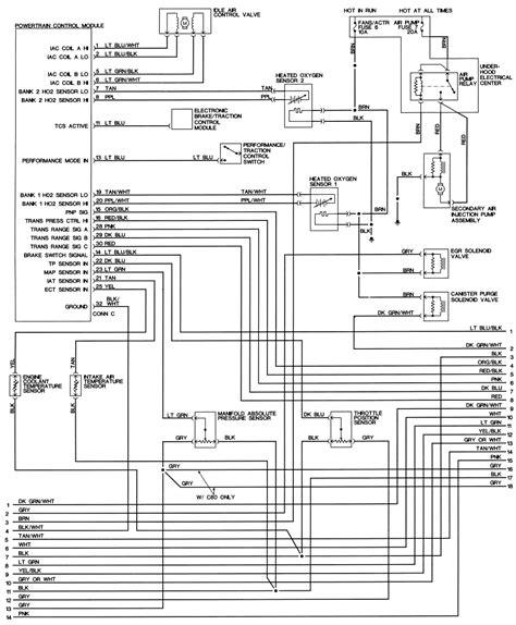 Wiring Diagram For 1995 Firebird