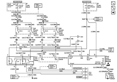 Wiring Diagram For 2000 Chevrolet Astro