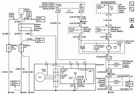 Wiring Diagram For 2002 Chevy Silverado