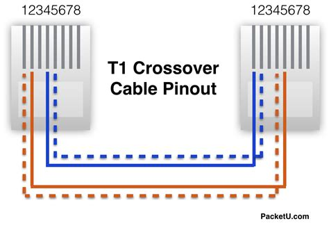 Wiring Diagram For T1