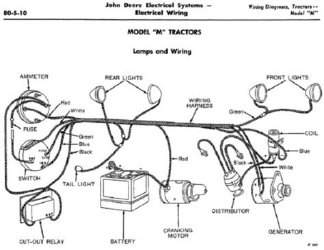 Wiring Diagram Jd Mt