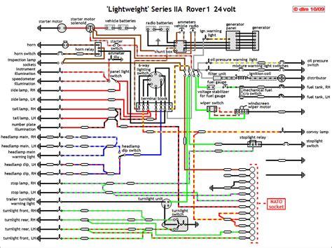 Wiring Diagram Land Rover Series 3