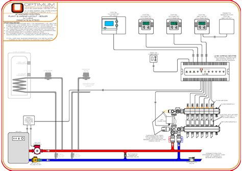Wiring For Hvac Control Systems