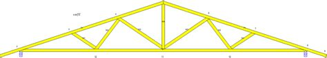 Wood Truss Design Guide