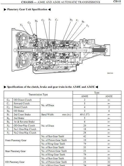 Workshop Manual Automatic Transmission 30 40le