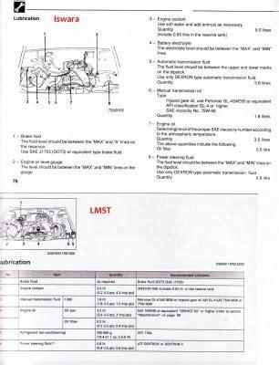 Workshop Manual Proton Iswara