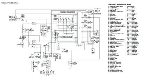 Yamaha Atv Wiring Schematics