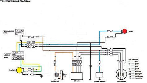 Yamaha Blaster Wiring Scamatic Of
