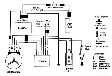 Yamaha Yz250 Wiring Diagram