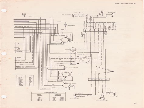 allis chalmers magneto wiring diagram | modularscale.com  modularscale