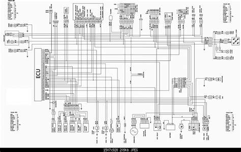 [SCHEMATICS_48DE]  APRILIA SXV 550 WIRING DIAGRAM   stdal.nlpr.ia.ac.cn   Aprilia Sxv Wiring Diagram      stdal.nlpr.ia.ac.cn