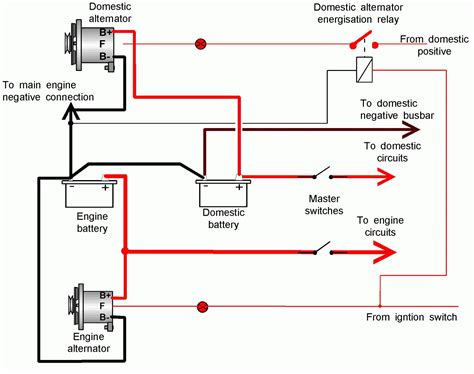 Battery Wiring Diagram For A Starter