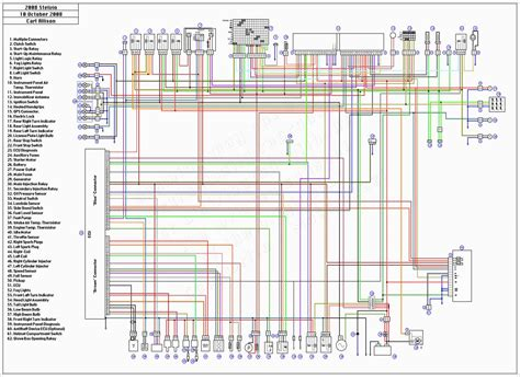 bmw f650gs dakar wiring diagram html  wiringdiagrampopup