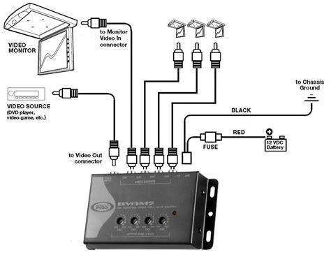 Boss Audio B25n Wiring Diagram - Lincoln Aviator Radio Wiring Diagram -  dodyjm.losdol2.jeanjaures37.frWiring Diagram Resource