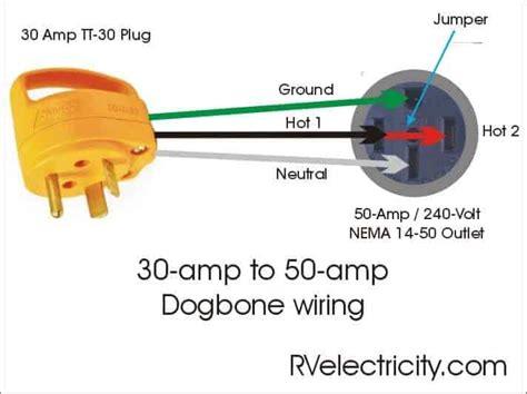 camper 30 amp rv wiring diagram  stdalnlpriaaccn