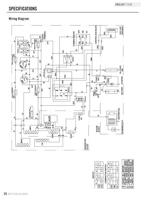 [SCHEMATICS_4CA]  Champion Wiring Diagrams - G2 wiring diagram | Champion Graders Wiring Diagram |  | 19.d1.institut-triskell-de-diamant.fr