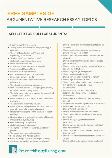 College research paper idea esl blog post writers sites for mba