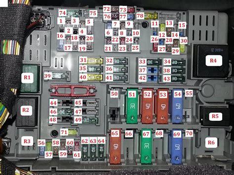 E30 FUSE BOX K9   stdal.nlpr.ia.ac.cnstdal.nlpr.ia.ac.cn