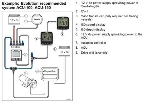 EV100 WIRING DIAGRAM | modularscale.comModularscale