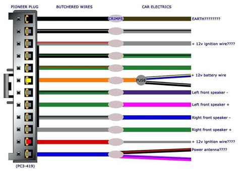 Ford Factory Radio Wiring Diagram For Pioneer