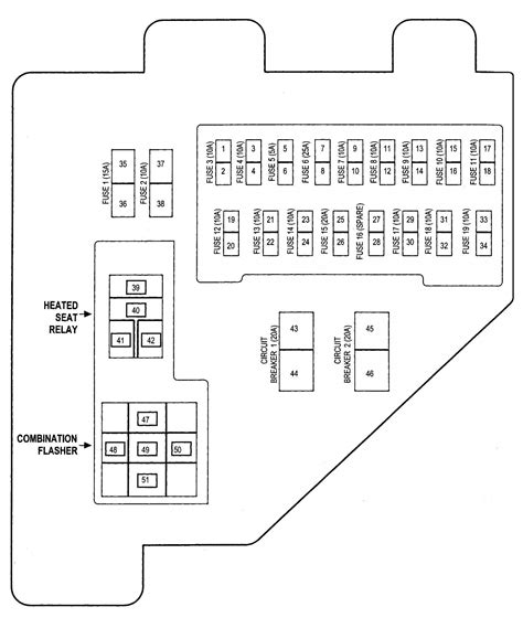 FUSE BOX DIAGRAM FOR 2002 DODGE NEON | modularscale.comModularscale