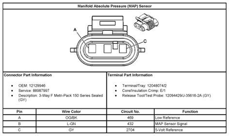 gm map sensor wiring diagram free download - wiring diagram mind-warehouse  - mind-warehouse.pasticceriagele.it  pasticceriagele.it