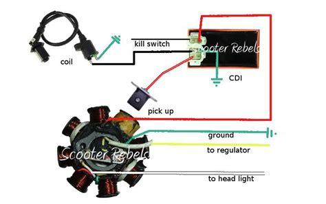 11 Pole Stator Wiring Diagram Lt1 Engine Wiring Harness Begeboy Wiring Diagram Source