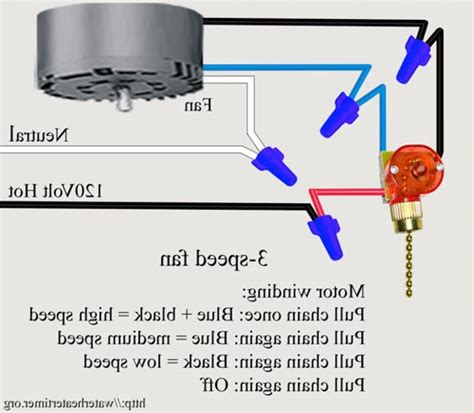 Hampton Bay Remote Control Wiring Diagram