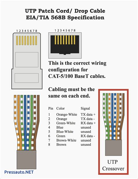 ac5cad8 hdmi over cat5 wiring diagram  wolfsburg wire and