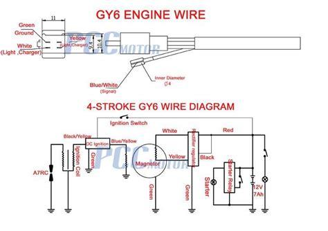 helix 150cc go kart wiring diagram manual