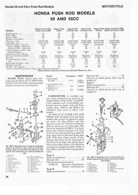 Honda Ex5 Workshop Part Repair Service Manual User Guide Book ...