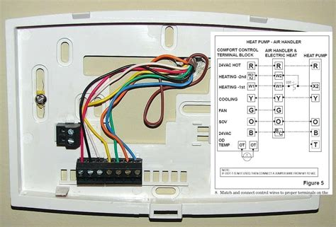 Honeywell Gas Furnace Thermostat Wiring Diagram