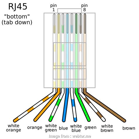 Internet Cable Rj45 Wiring Diagram