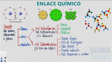 introduccion al enlace quimico